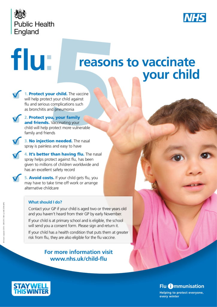 Image result for children flu posters 2018
